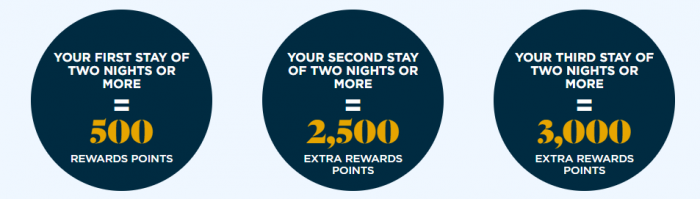 Le Club AccorHotels 6000 Bonus Points Fall 2017 Bonus