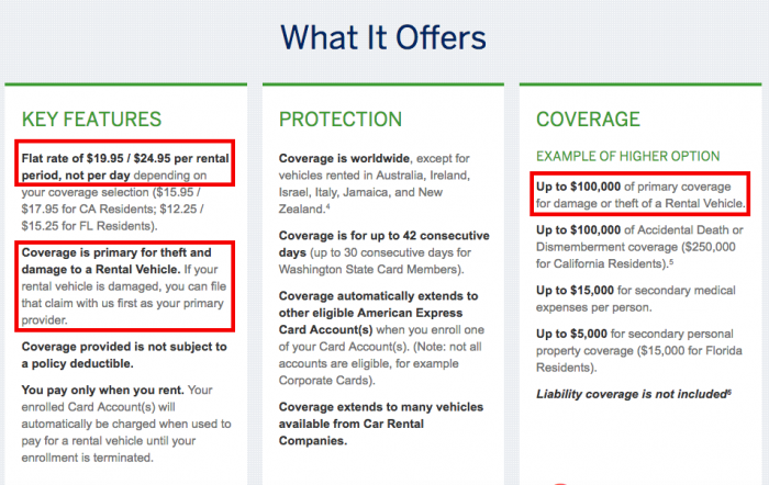 Premium Rental Car Protection Policy