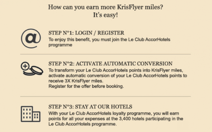 Le Club AccorHotels Singapore Airlines KrisFlyer Triple Miles November 30 - February 15 2018 Instructions