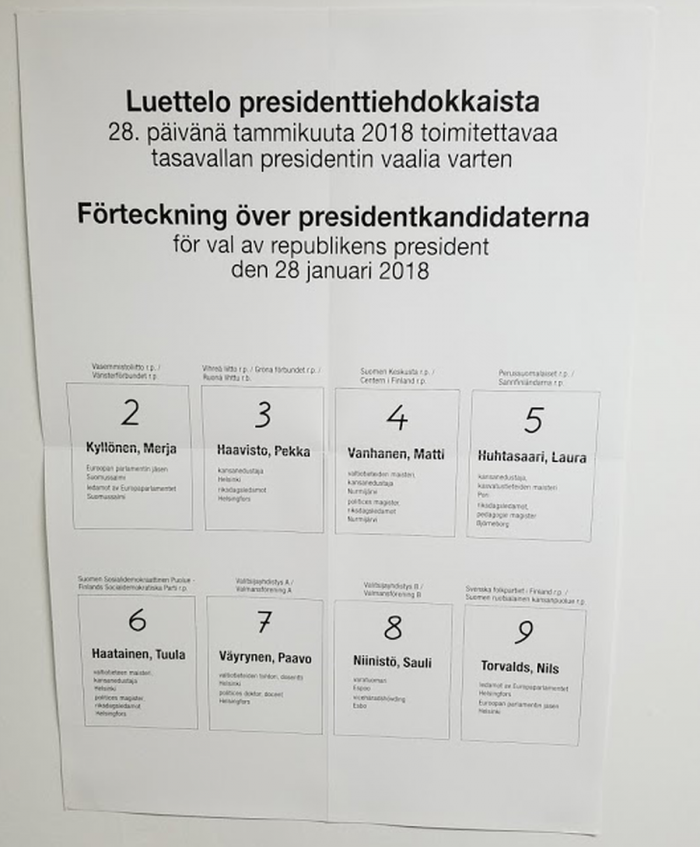 FF Elections Candidates