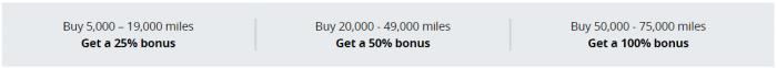 United Airlines MileagePlus Buy Miles Flash Sale Bonus