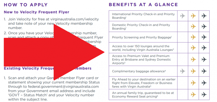 Virgin Australia Velocity Status Match Benefits