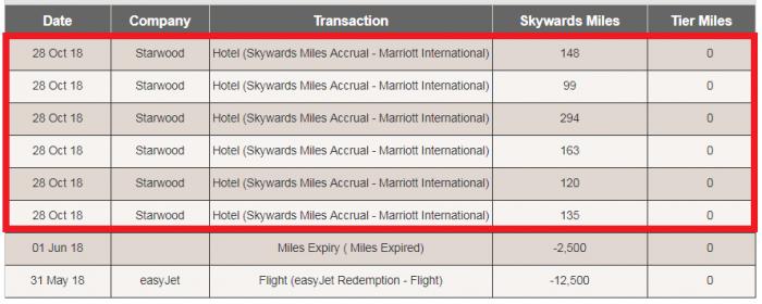 Emirates Skywards Statement