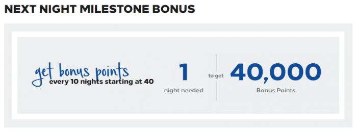 Hilton Honors Milestone Bonus 60 Nights