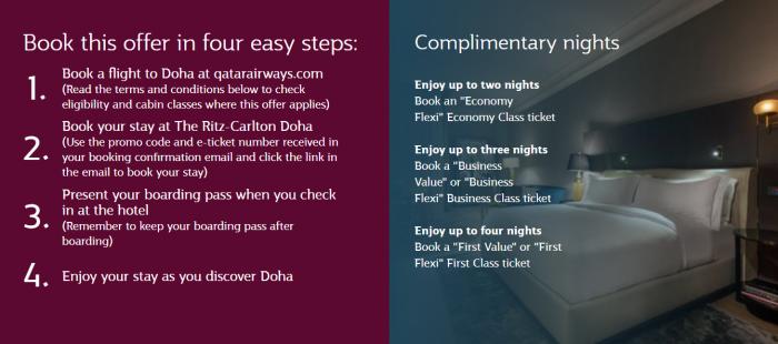 Qatar Airways Ritz-Carlton Doha Deal Instructions