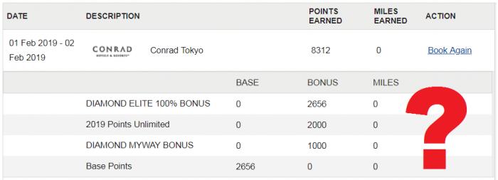 Conrad Tokyo Gone