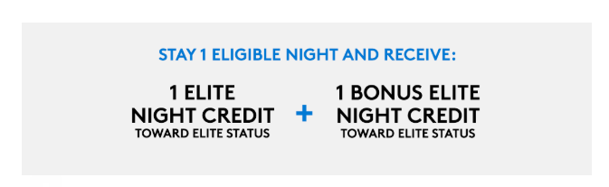 Marriott Rewards Member Exclusive February 2019 Double Nights U