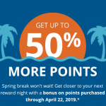 Choice Hotels Choice Privileges Buy Points Campaign March 2019