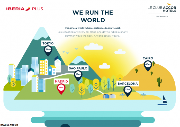Le Club AccorHotels Iberia Plus Promo