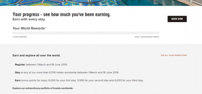 Marriott Bonvoy Your World Rewards Bonus