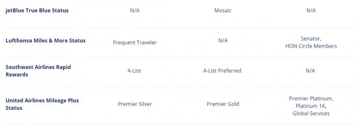 Delta SkyMiles Silver, Gold & Platinum Status Match