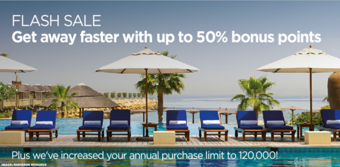 Radisson Rewards Buy Points Campaign July 2019