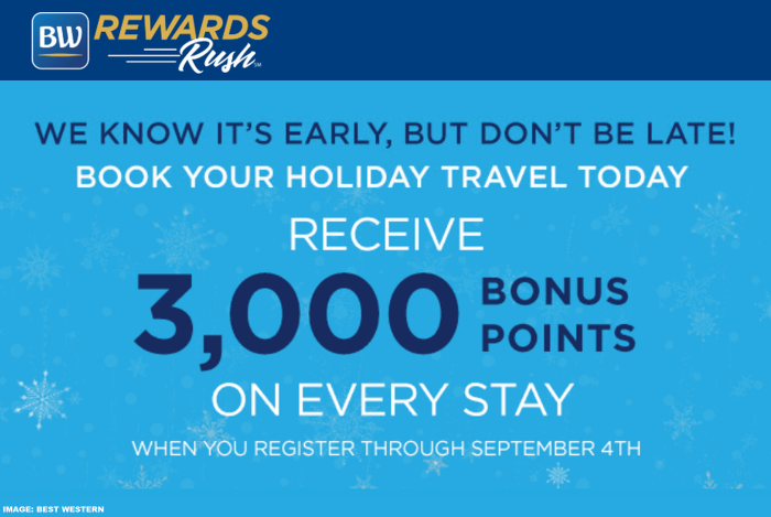 Best Western Rewards Bonus Points Fall 2019